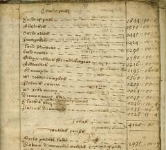 Cess roll of Comrie parish, 1667 (P&KC Archive) Tags: history scotland familyhistory 17thcentury perthshire land revenue localhistory ruraleconomy ecsochistory