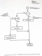 Advanced Cruise Missile Flow Chart (54) (Photo Nut 2011) Tags: flowchart cruisemissile