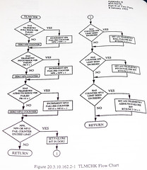 Advanced Cruise Missile Flow Chart (72) (Photo Nut 2011) Tags: flowchart cruisemissile