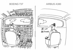 Just for Fun :) (Ozzy Delaney) Tags: funny technology drawing joke aviation cartoon flight airbusa380 boeing737