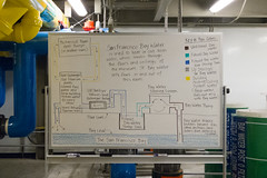 Explanation (blech) Tags: sanfrancisco engineering whiteboard sanfranciscobay information exploratorium airconditioning heatexchange