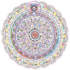 Chanter's Mandala (anselm23) Tags: illustration lyrics magic mandala pagan firecircle magicalart magicalartwork ceremonialchant magicalnotebooks