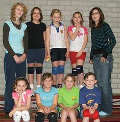 2007 Mini  8 - Trs. Dinanda Wiersma en Andrea Tempelman