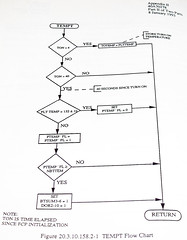 Advanced Cruise Missile Flow Chart (70) (Photo Nut 2011) Tags: flowchart cruisemissile