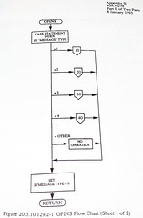 Advanced Cruise Missile Flow Chart (59) (Photo Nut 2011) Tags: flowchart cruisemissile