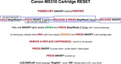 Canon MX310 Cartridge RESET (inventorgrissom) Tags: canon mx310 cartridge reset