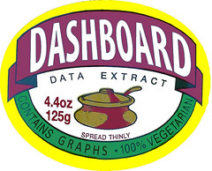 Dashboard. Love it, hate it