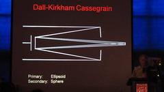 IMG_9745 (ceztom) Tags: may class telescope 25 eyepiece optics rtmc sbau 2013 richardberry astrograph campoakes sx230 astrocamera