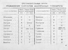 1935.       __07 (foot-passenger) Tags: 1935      russianstatelibrary rsl aviation