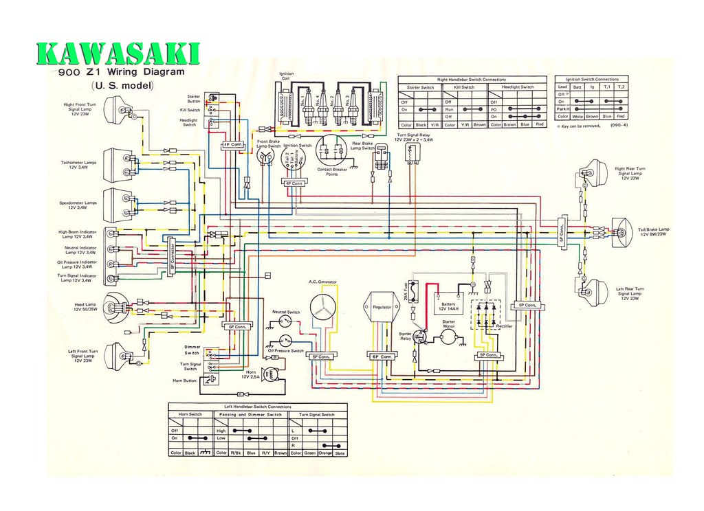 75 kawasaki z1 wiring diagram free picture the world's best photos of kz900 and z1 - flickr hive mind kawasaki r1 wiring diagram free picture schematic #3
