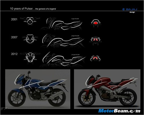 3. Pulsar 200NS - 10 Years...The Genesis of a Legend