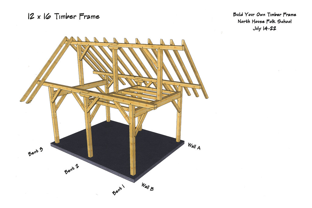Timber Framing Timber Framing