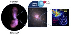 The Power of CTA (CTA Observatory) Tags: fieldofview resolvingpower gammaray science diagram