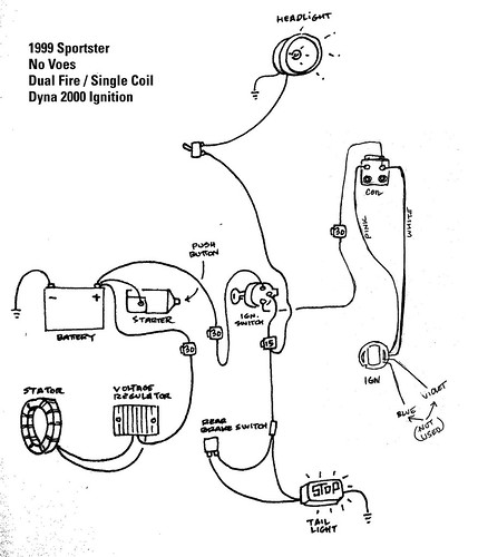 flickriver biltwell inc s most interesting photos 1999 sporty wiring diagram