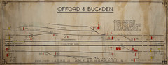 Offord and Buckden (P Way Owen) Tags: signalbox diagram offord buckden