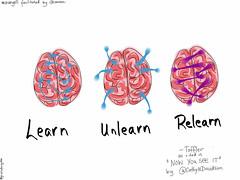 Anglų lietuvių žodynas. Žodis relearning reiškia <li>antrinis mokymasis</li> lietuviškai.