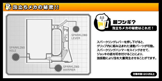 2012日本玩具大賞得主!夢幻發泡酒杯!