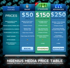 Pricing List (nGenius Media) Tags: