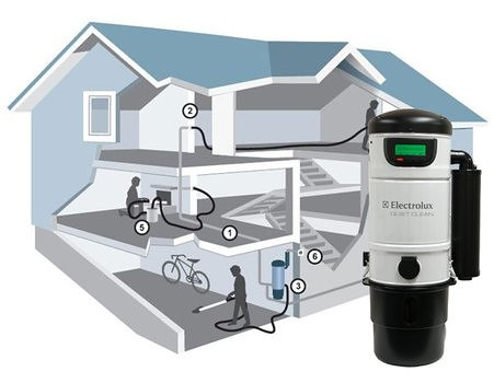 Electrolux Central Vacuum Systems
