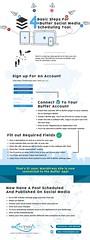 The Basics Of Buffer Social Media Scheduling Tool (bosmolskate) Tags: social media internet marketing seo search engine optimization facebook twitter linkedin google yahoo bing bosmol
