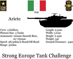 SETC Ariete (7thArmyJMTC) Tags: italy training germany denmark army us europe tank poland slovenia leopard area strong abrams 7th command challenge joint nato setc multinational grafenwoehr ariete m84