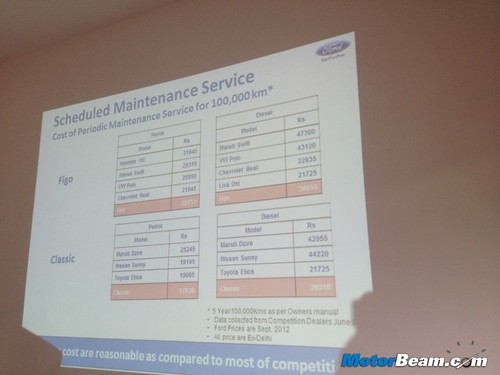 Ford-Cost-Of-Ownership-08