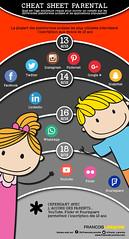 info-age-minimum (franklaroche) Tags: twitter facebook socialmedias infographics enfant famille flickr maman