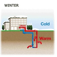 geothermal-heating-systems-2