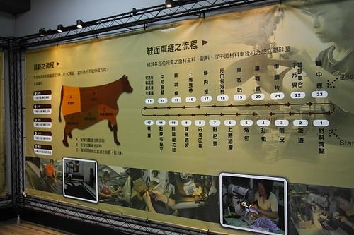 2012國民旅遊D3(彪琥台灣鞋故事館觀光工廠)000008