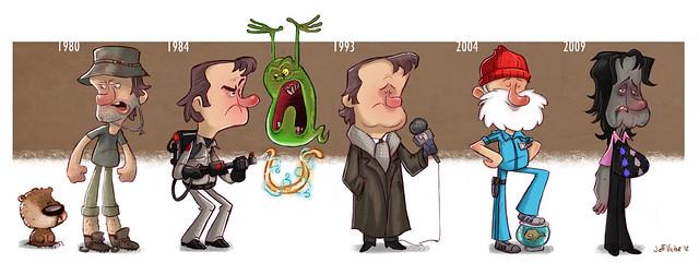 好萊塢明星進化史 by Jeff Victor