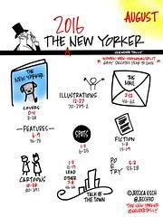 2016 New Yorker Gender Tally: August (jeschnotes) Tags: fem2 gender thenewyorker jessicaesch esch genderavenger media mediastudies tally newyorker