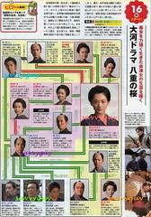 1.6 NHK 八重の桜