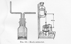 Koch extractor for measuring tannin in leather  - Leather Analysis  1931 (AndyBrii) Tags: analysisleather wilson merrill leather 1931 physical chemical