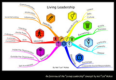 Living Leadership developed (Lex Photographic) Tags: movement growth reproduction leadership mindmap nutrition sensitivity mindmapping excretion respiration lexmckee livingorganisations livingleadership