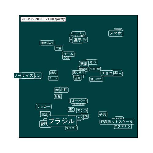 戸塚ヨットスクール 画像15