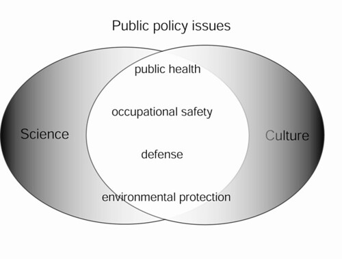 public_policy_issues