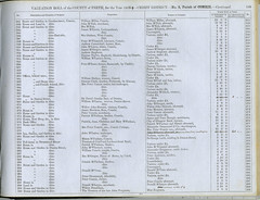 Valuation roll, Comrie 1858-59 (P&KC Archive) Tags: people building history garden scotland community familyhistory transport 19thcentury cottage perthshire property environment civic revenue manufacture occupation localhistory taxation ecsochistory