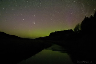 Aurora and panSTARRS