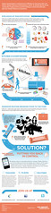 How toxic is your food environment? (infogr8) Tags: london infographic infographics infographicdesign infographicdesigners infographicsuk infographicsdesignersuk infographicslondon