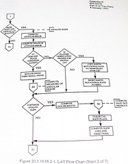Advanced Cruise Missile Flow Chart (51) (Photo Nut 2011) Tags: flowchart cruisemissile