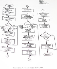 Advanced Cruise Missile Flow Chart (76) (Photo Nut 2011) Tags: flowchart cruisemissile