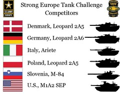 SETC All Competitors (7thArmyJMTC) Tags: italy training germany denmark army us europe tank poland slovenia leopard area strong abrams 7th command challenge joint nato setc multinational grafenwoehr ariete m84