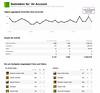 5.000.000 Views (Habub3) Tags: search flickr view 5 five stats views million statistik statistic clicks millionen serach 2013 klicks 5000000 habub3