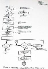 Advanced Cruise Missile Flow Chart (63) (Photo Nut 2011) Tags: flowchart cruisemissile