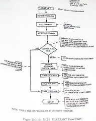 Advanced Cruise Missile Flow Chart (77) (Photo Nut 2011) Tags: flowchart cruisemissile