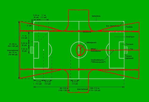 Kimono Sewing Pattern Soccer Field Football Field Kimono Schnittmuster Fußballfeld - ganz ohne Privatunterricht und ohne Oh Gott, nicht gerade ein Höhepunkt - rot weiß schwarz grün