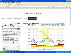 Spot Gold Price (lekimphuongminh@yahoo.com) Tags: price gold jimmy spot spotgoldprice jimmygroup
