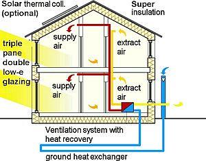 HRV ventilation systems