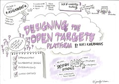 Success in life science R&D through user experience design
