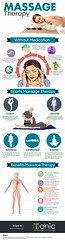 Massage Therapy (tonicosteopathy.com) (Hayden Walsh) Tags: massagetherapy massagetherapybenefits massagetechniques healthcaretreatment massageinfographic massagetherapyinfographic bodymassage massagetherapists